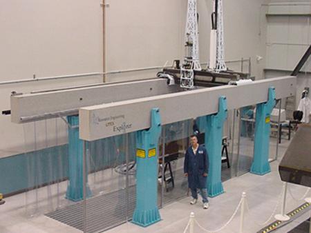 多轴大跨度ganty系统(重型工业应用性)3