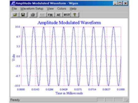 恒弦正型波形